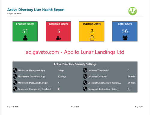 New Report – Active Directory User Health Report